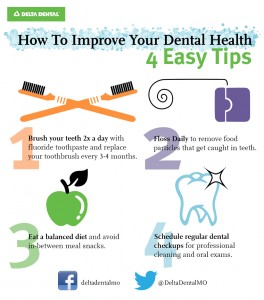 How to improve your Dental Health